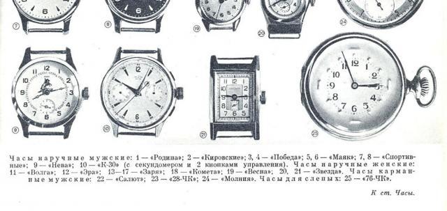 Энциклопедия домашнего хозяйства том 2, раздел Часы. 1962г. — копия.jpg